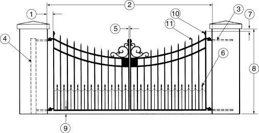 gate_specs